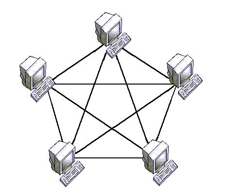 521748 together with Unit 4  puter  works also Zenytortula blogspot further Star Ring Bus Topology 02 further Tree Topology. on disadvantages of a star topology